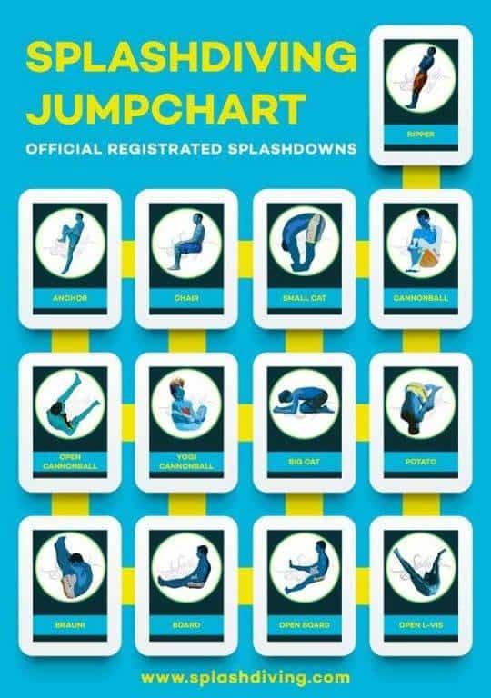 Jumpchart